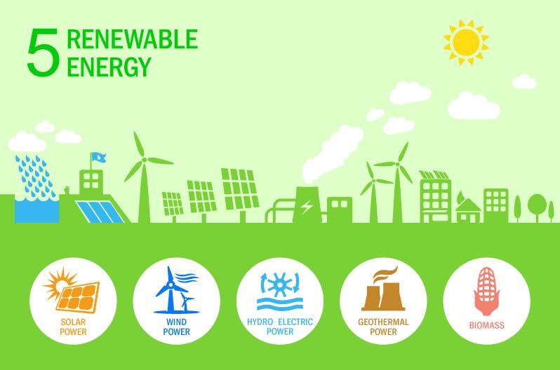 主な再生可能エネルギー | 多摩...